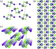 relativistic electronic structure and band alignment of bisi and