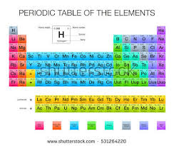 Fe On The Periodic Table Periodic Table Stock Images Royalty Free Images U0026 Vectors