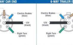 avh p3200dvd wiring diagram for avh wiring diagrams
