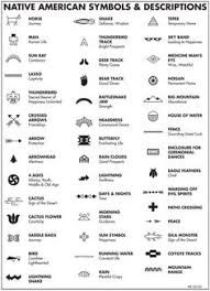 native american symbols and meanings hope you have all had a