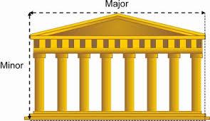 der goldene schnitt architektur mathematik goldener schnitt und kunst mathematik alpha