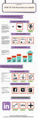 How To Find Resumes Online by 1356 Best Career Information Images On Pinterest Job Search Job