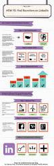 How To Upload Your Resume On Linkedin 404 Best Linkedin Images On Pinterest Social Media Marketing