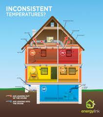 Energy Efficient House Making Your Home More Energy Efficient Marvelous Design Ideas 12