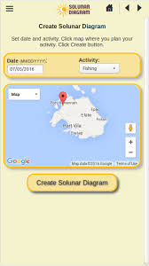 Solunar Tables Fishing Solunar Diagram Android Apps On Google Play