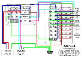ac panel wiring wiring diagram simonand