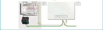 teknisk vejledning system access point pdf
