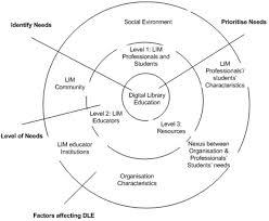 theoretical framework research paper do gorman and dorner