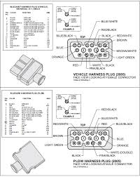 wiring diagram for boss v plow u2013 readingrat net