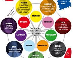 metro news whats your favourite colour  Karen Haller  Blog