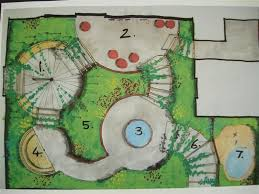 Sensory Garden Ideas Our Pages Template