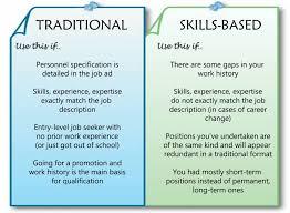 Skills Based Resume Example Skills Based Cv Template