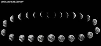 moon phases in ramadan flash about islam