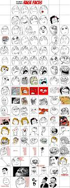Meme Faces Meaning - rage face index pic pics