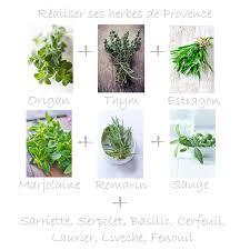 herbe cuisine comment utiliser les herbes de provence en cuisine