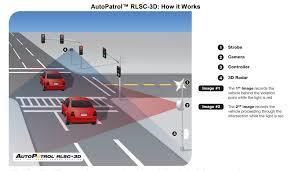 how do red light cameras work red light camera kg4cyx