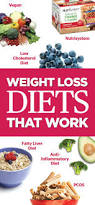 Food Map Diet Best Diet Plans That Work Weight Loss Plans To Help You Lose