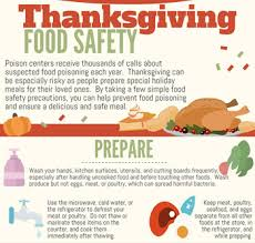 use these top 10 tips to a safe thanksgiving dinner