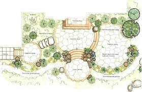 Planning A Garden Layout Free Backyard Planning Software Garden Design Software Mac