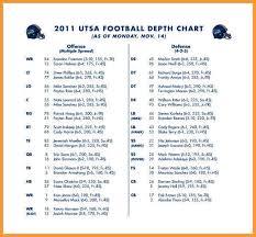 Football Depth Chart Template Excel Football Depth Chart Template Letter Format Mail