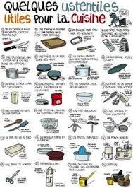 boutique ustensile cuisine image result for les ustensiles de cuisine et leur nom learning