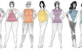 dressing for your body shape all 4 women