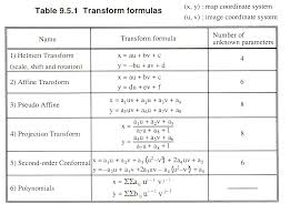 Map Formula 9 5 Coordinate Transformation