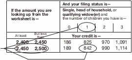 instructions for form 1040 u s individual income tax return