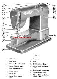 index of sewing machine manuals elna manuals elna model pics