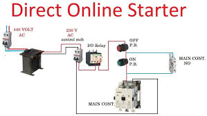 dol starter single phase with basic pics wiring diagrams wenkm com