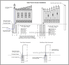 post and gooseneck installation diagrams gate automation overview