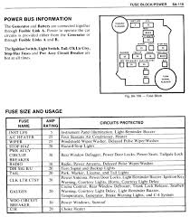 1998 Chevy Monte Carlo Wiring Diagrams Where Can I Get A 1985 Monte Carlo Fuse Box Diagram Yahoo Answers