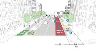 San Francisco Street Parking Map by Offset Transit Lane National Association Of City Transportation