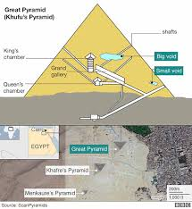 archaeological discoveries egypt crystalinks