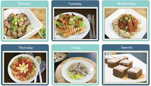lunch for a diabetic 11 simple type 2 diabetes meal planning tips