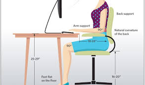 Computer Desk Posture Desk Best Desk Chair For Posture Giving Top Quality Office