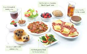alternatives to medifast the top 3 medifast diet alternatives