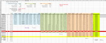 Loan Amortization Spreadsheet by Debt Payoff Spreadsheet Template Laobingkaisuo Com