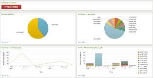 splunk for websphere application server 2 0 ga