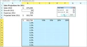 one way data table excel one way data table excel create data table in excel now two way data