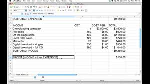Sales And Expenses Spreadsheet Using A Spreadsheet To Adjust A Budget And Find The Break Even
