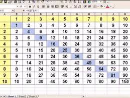 100x100 Multiplication Table Microsoft Excel Instant Multiplication Table Ms Excel Tutorial