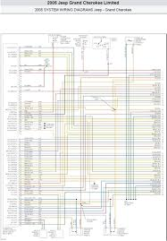 jeep wrangler wiring diagram 2000 jeep wrangler tj wiring diagram 2000 jeep wrangler fuse