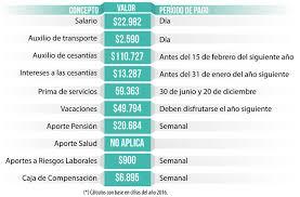 aumento el salario para empleadas domesticas 2016 en uruguay abc de la prima para empleadas del servicio doméstico la opinión