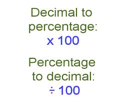 percent to decimal measurements calculating decimals and percentages