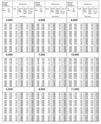 wisconsin withholding tax tables wisconsin payroll tax calculator ivedi preceptiv co