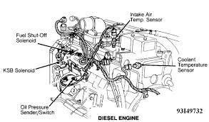kenworth t680 wiring schematic pontiac aztek wiring diagram 330xi