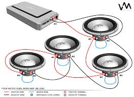 subwoofer wiring diagrams and diagram for dual 4 ohm webtor awesome