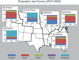 Colorado Wildfires Explained In One Chart Climate Central Land Use And Land Cover Change National Climate Assessment