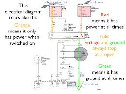 hvac training schematic diagrams youtube cool how to read wiring